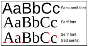 serif-vs-sans_serif